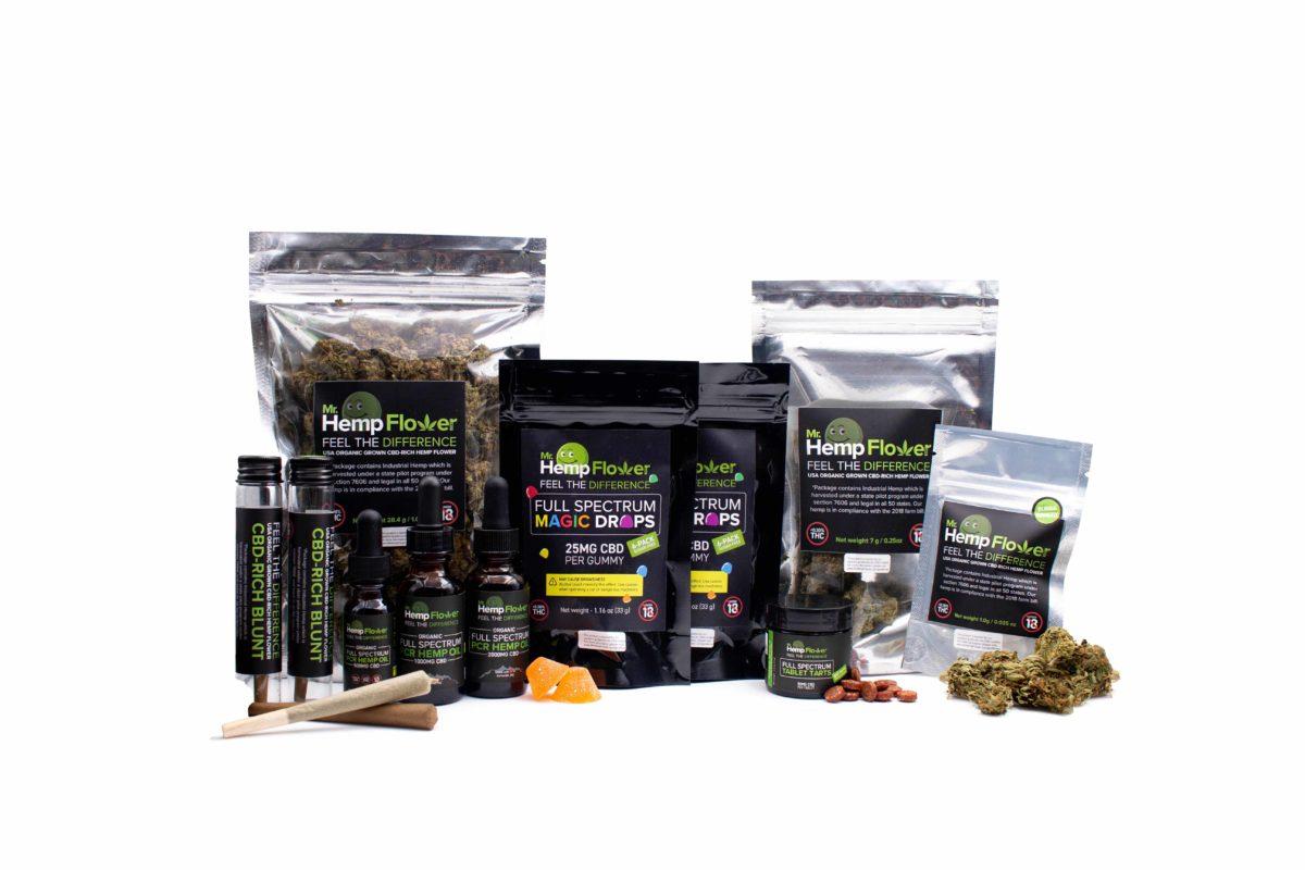 Wholesale Hemp CBD Flower Products