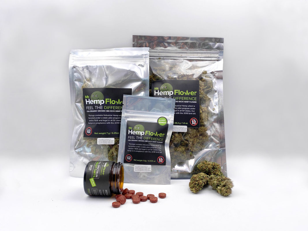 buy bulk cbd wholesale florida