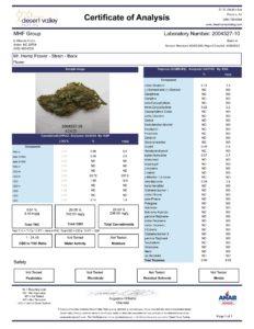 baox strain review
