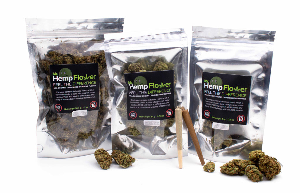 Buy Wholesale Hemp Flower in Montana